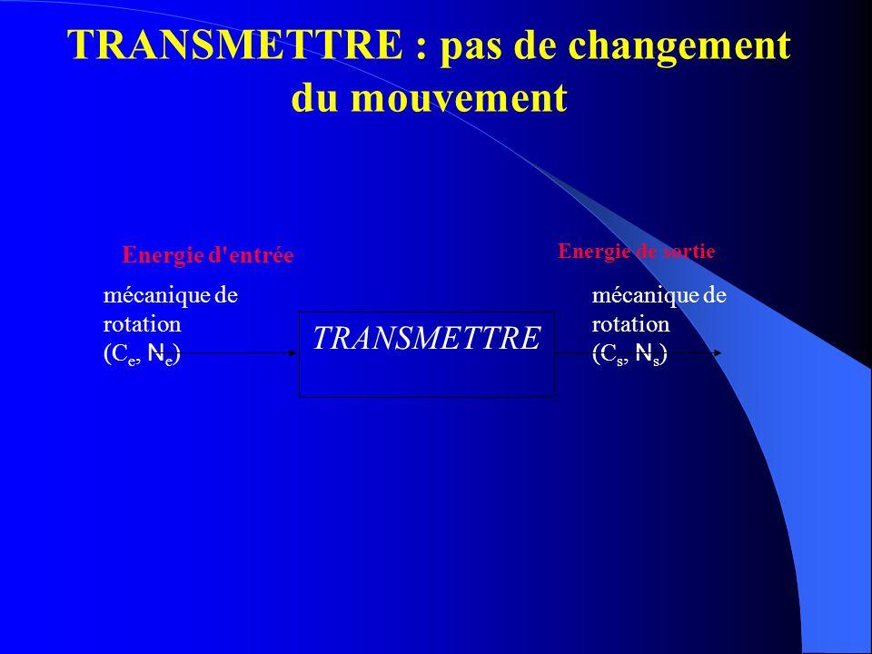 TRANSMETTRE : pas de changement du mouvement