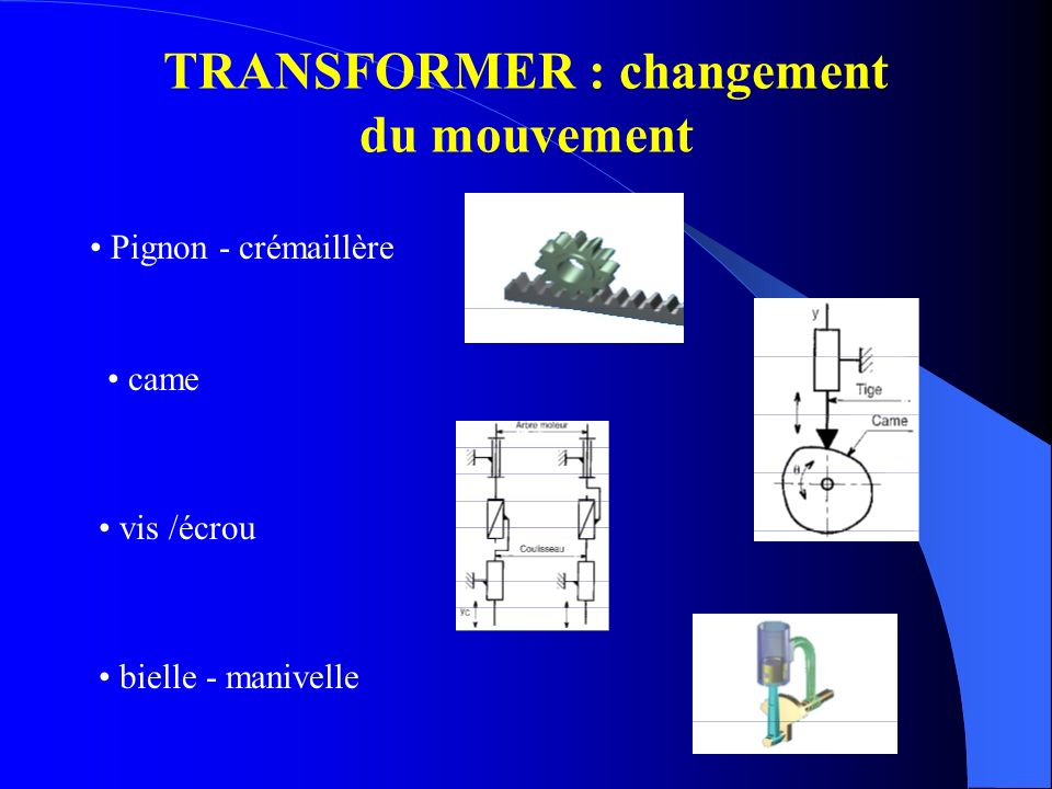 TRANSFORMER : changement du mouvement