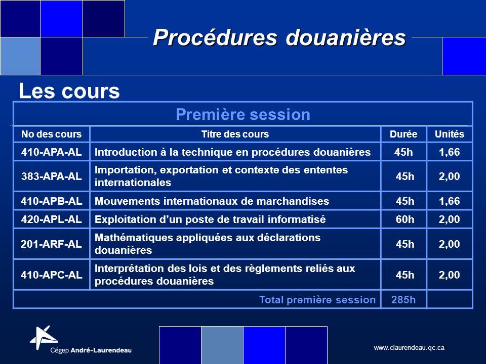 Les cours Première session 410-APA-AL
