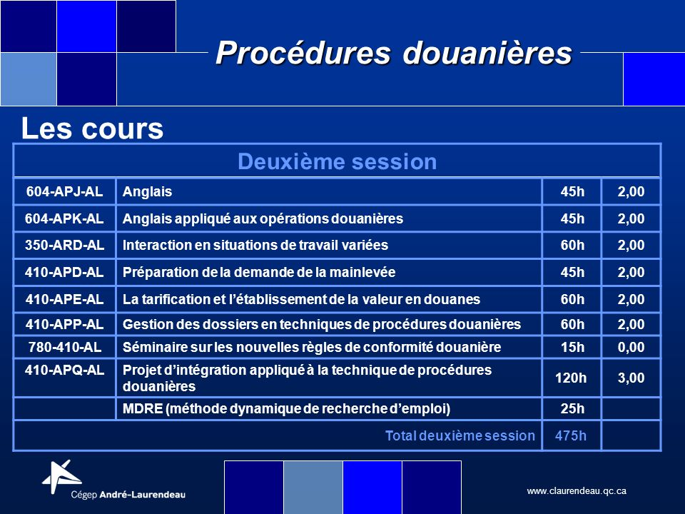 Les cours Deuxième session 604-APJ-AL Anglais 45h 2,00 604-APK-AL