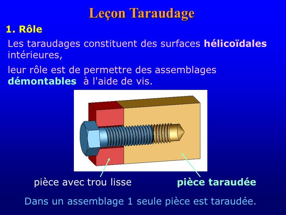 Leçon Taraudage 1. Rôle. Les taraudages constituent des surfaces hélicoïdales intérieures,