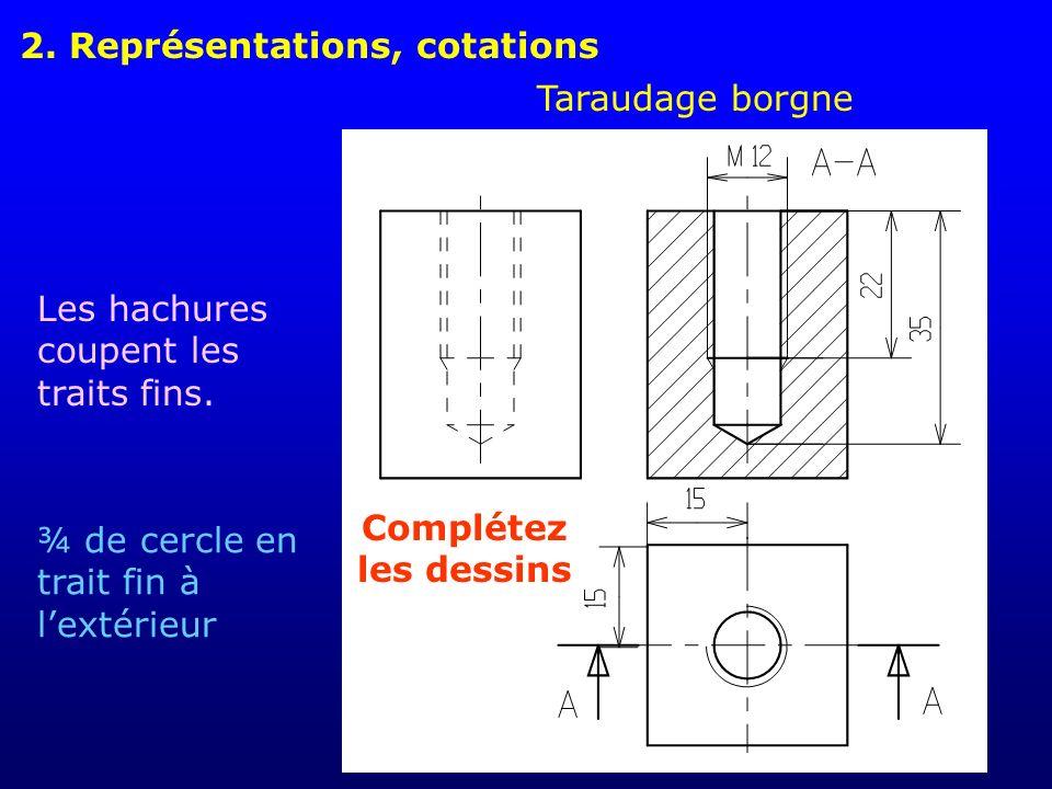 2. Représentations, cotations