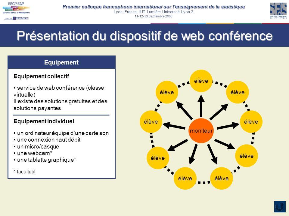 Présentation du dispositif de web conférence