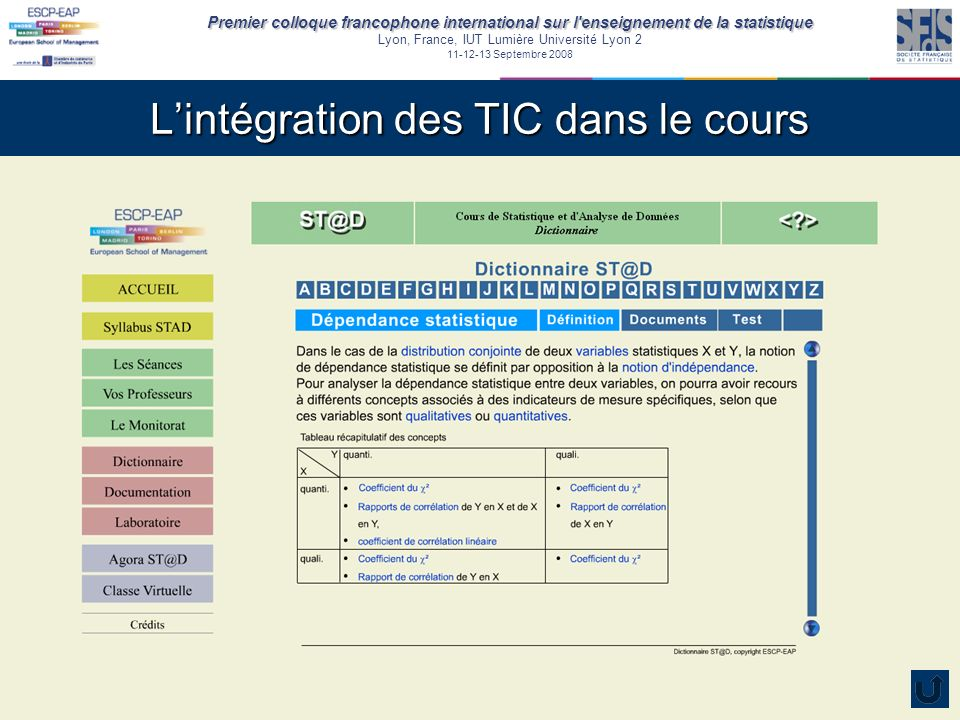 L'intégration des TIC dans le cours