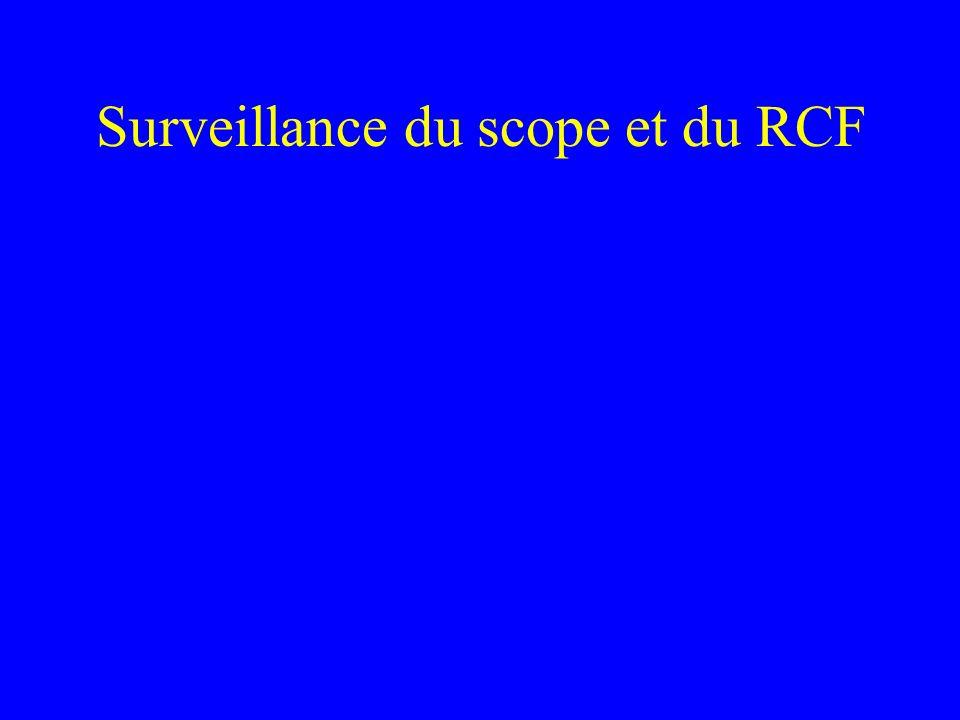 Surveillance du scope et du RCF