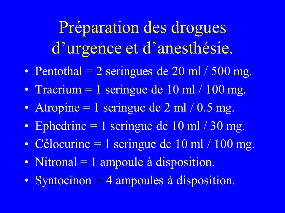 Préparation des drogues d'urgence et d'anesthésie.