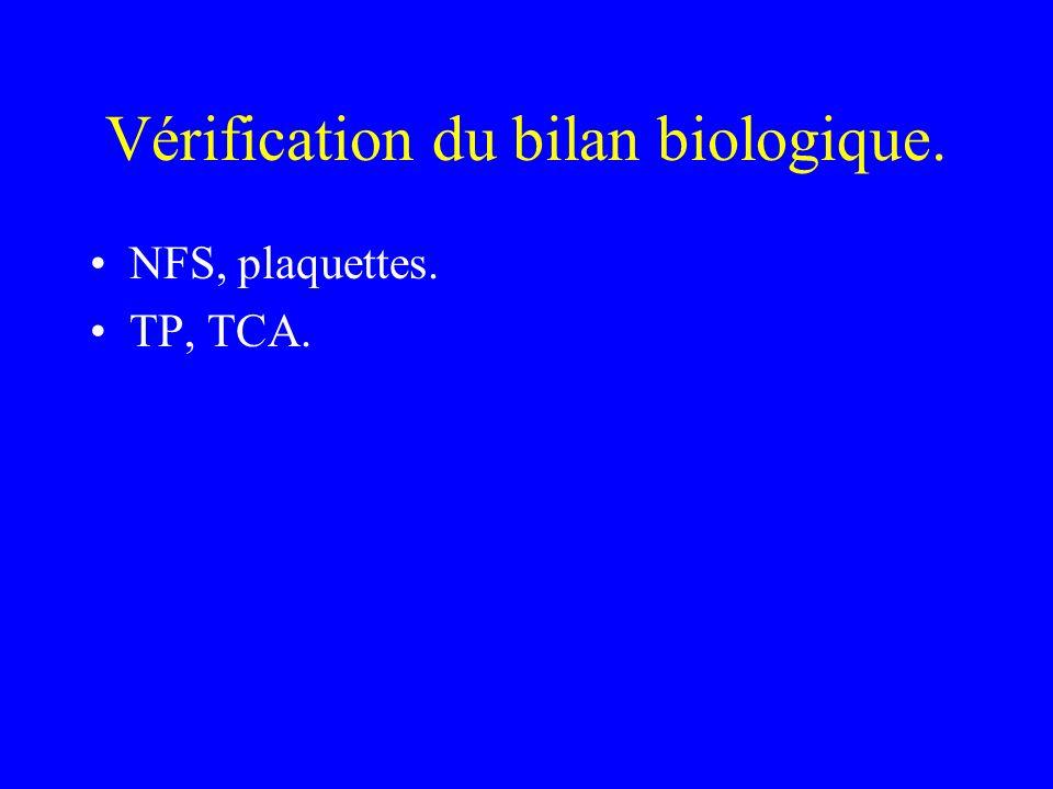 Vérification du bilan biologique.