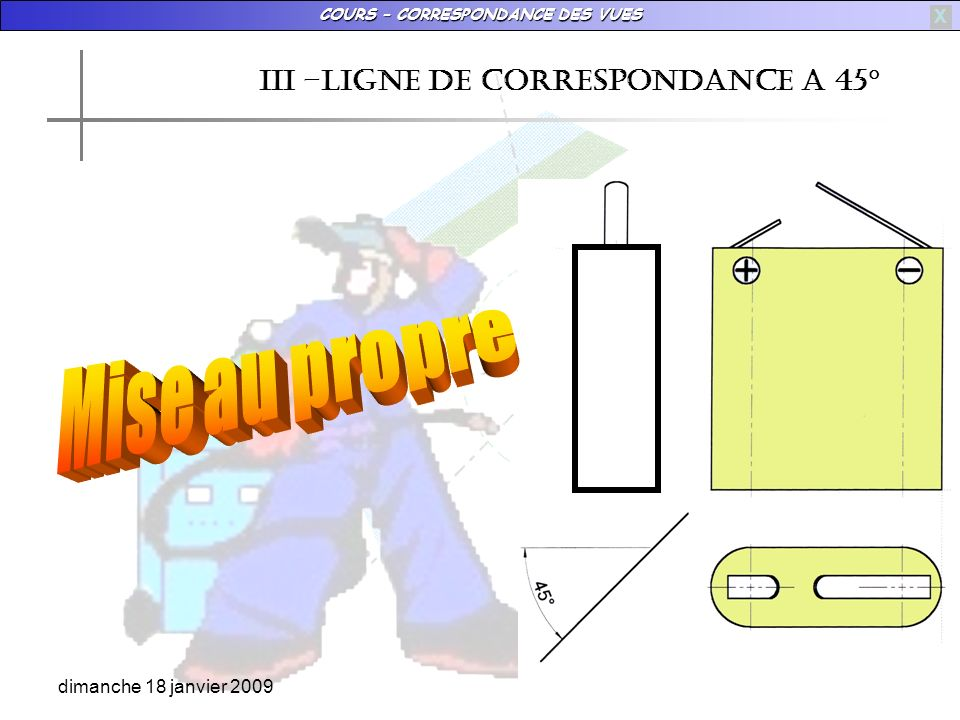 IiI –LIGNE DE CORRESPONDANCE A 45°