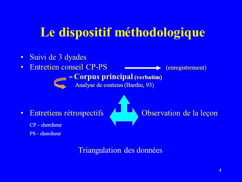 Le dispositif méthodologique