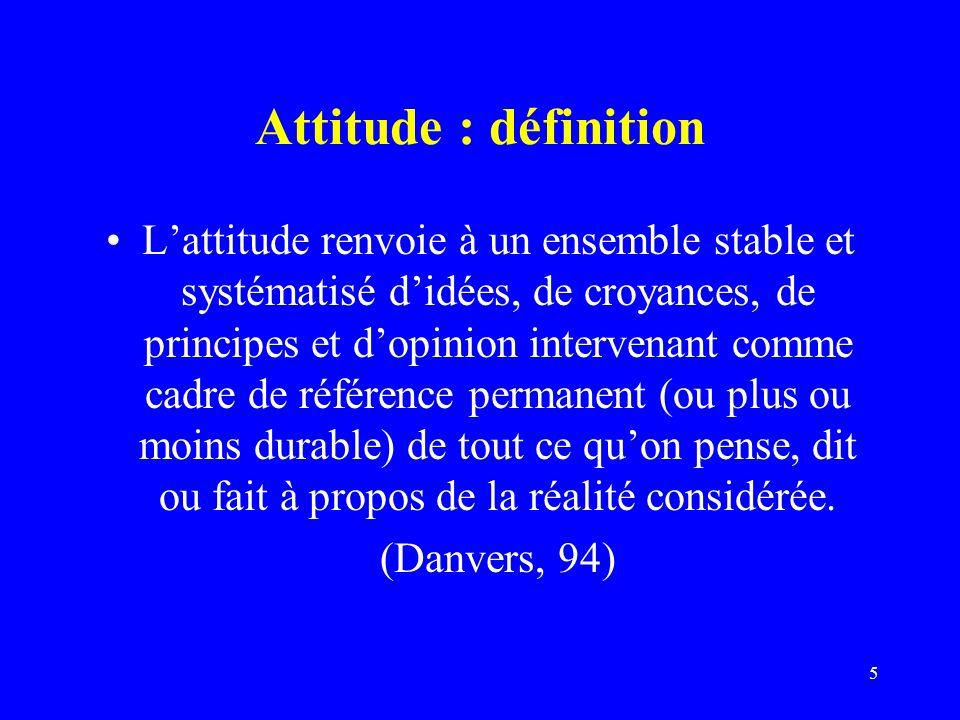 Attitude : définition