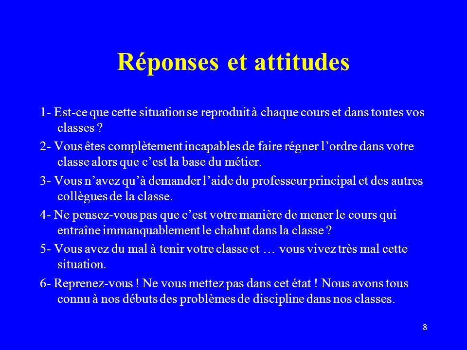 Réponses et attitudes 1- Est-ce que cette situation se reproduit à chaque cours et dans toutes vos classes