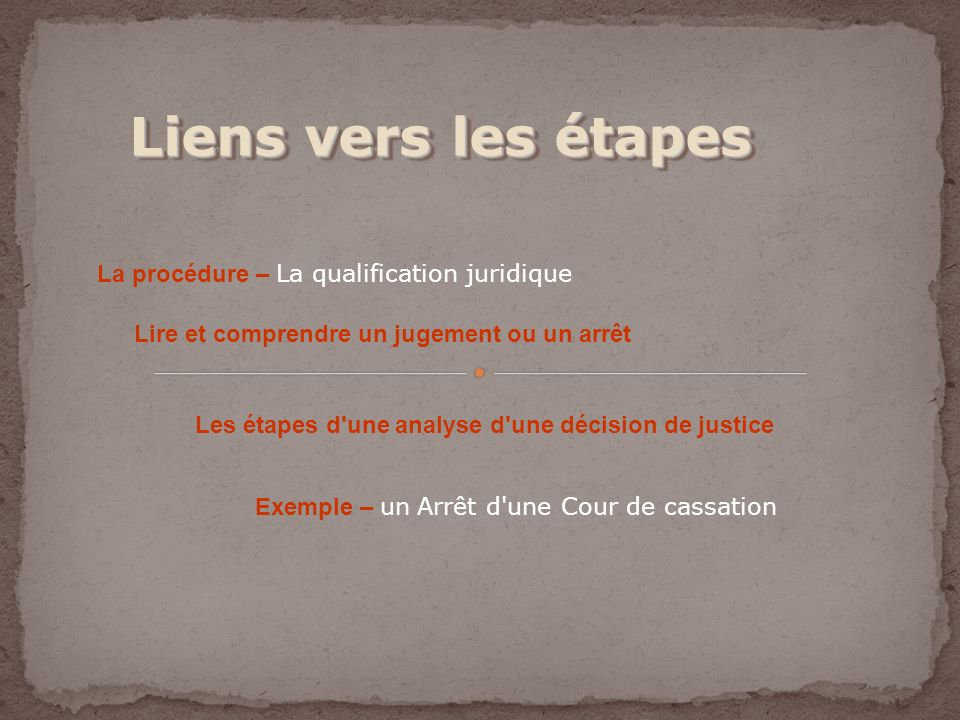 Liens vers les étapes La procédure – La qualification juridique