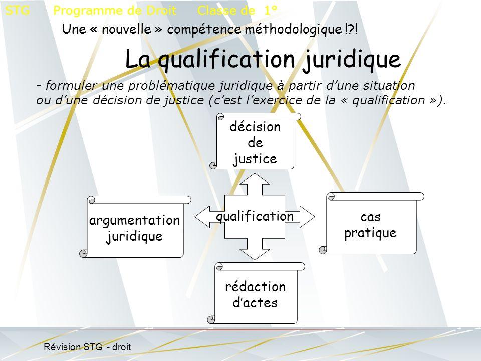 La qualification juridique