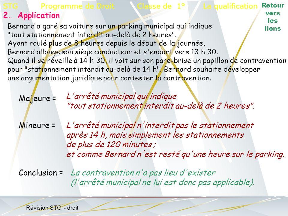 STG Programme de Droit Classe de 1° La qualification