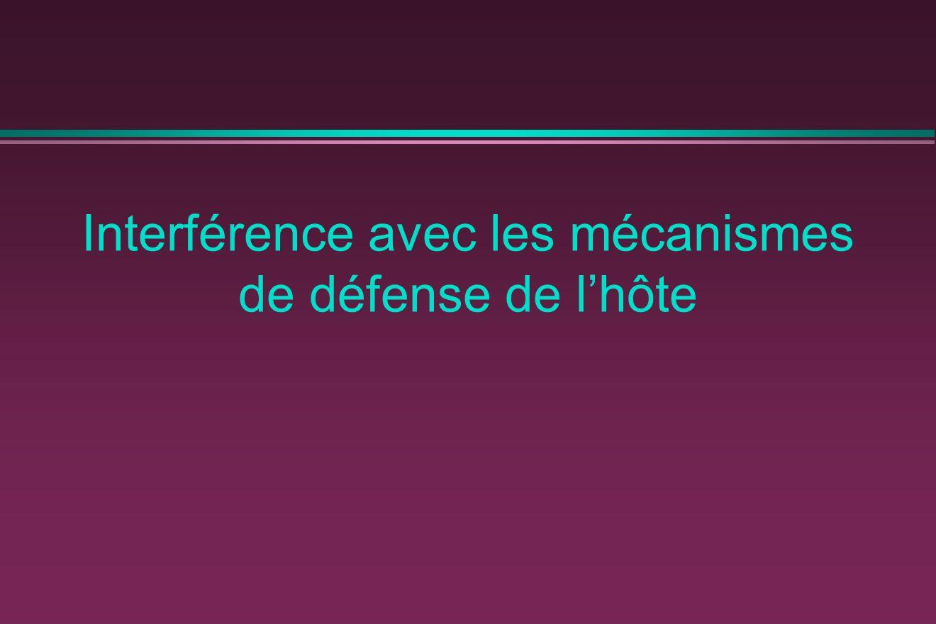 Interférence avec les mécanismes de défense de l'hôte