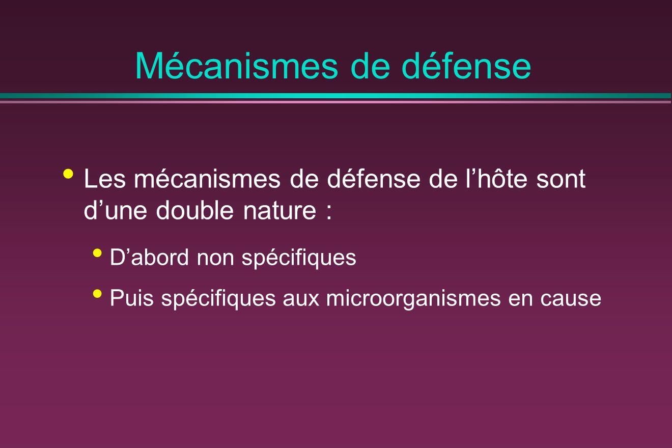 Mécanismes de défense Les mécanismes de défense de l'hôte sont d'une double nature : D'abord non spécifiques.