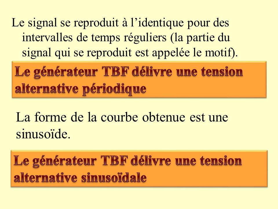 Le générateur TBF délivre une tension alternative périodique
