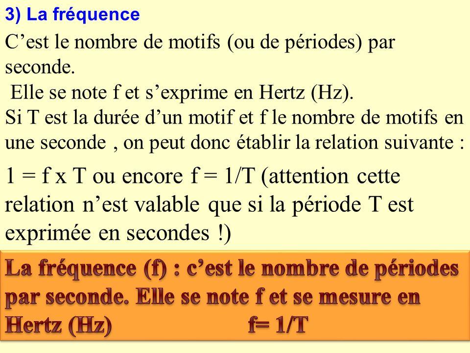 3) La fréquence C'est le nombre de motifs (ou de périodes) par seconde. Elle se note f et s'exprime en Hertz (Hz).