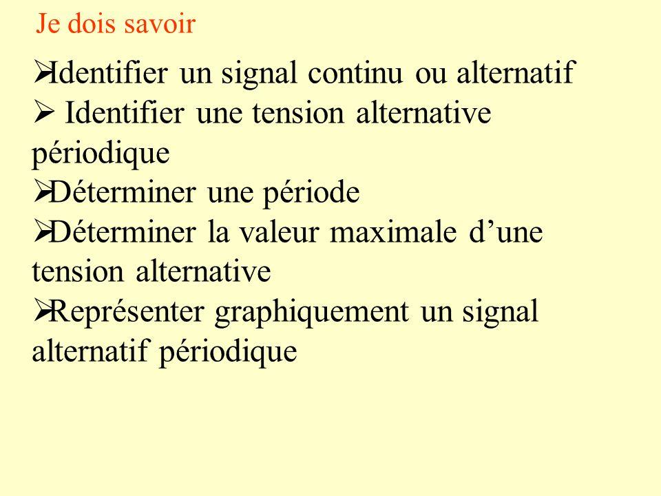 Identifier un signal continu ou alternatif