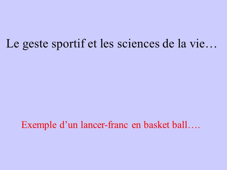 Le geste sportif et les sciences de la vie…