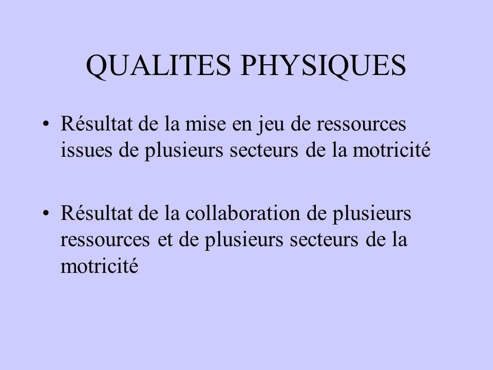 QUALITES PHYSIQUES Résultat de la mise en jeu de ressources issues de plusieurs secteurs de la motricité.