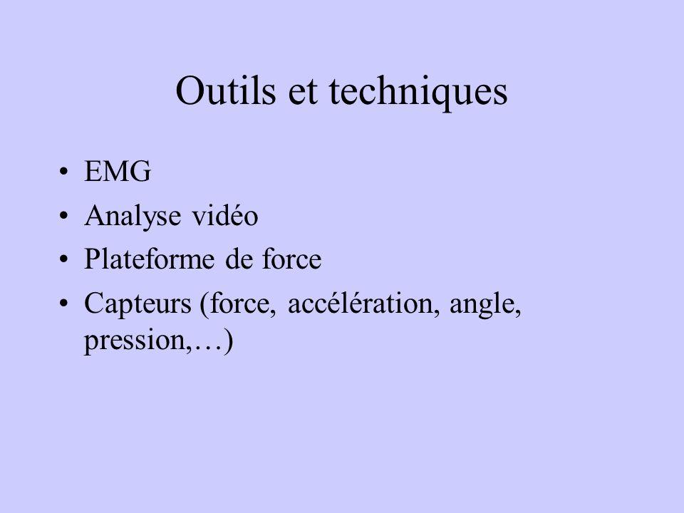 Outils et techniques EMG Analyse vidéo Plateforme de force