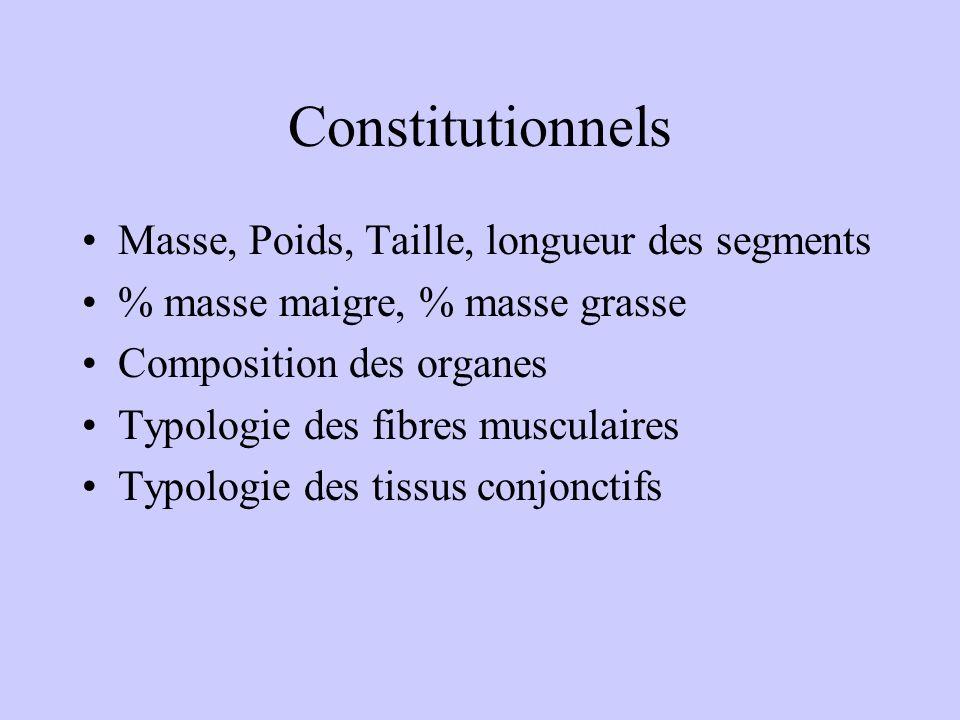 Constitutionnels Masse, Poids, Taille, longueur des segments