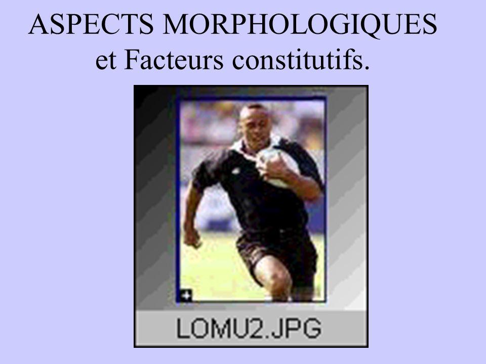 ASPECTS MORPHOLOGIQUES et Facteurs constitutifs.