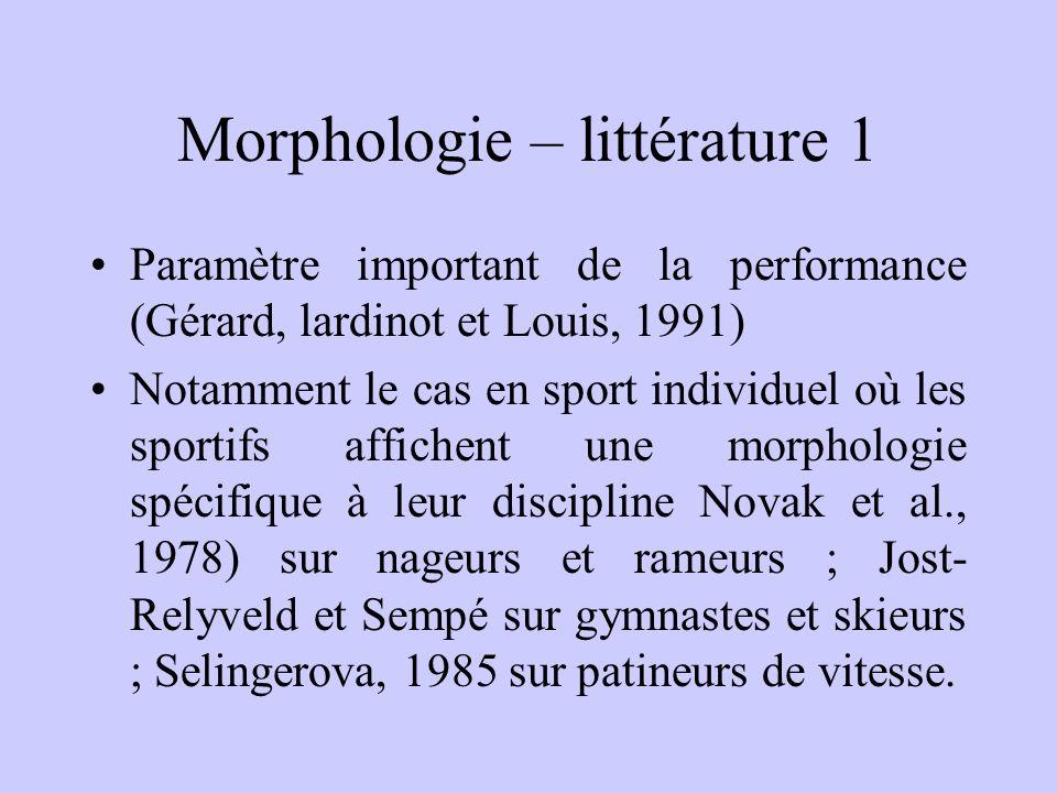 Morphologie – littérature 1