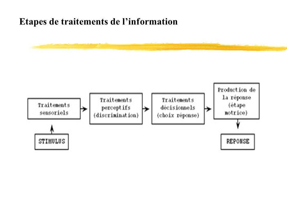 Etapes de traitements de l'information