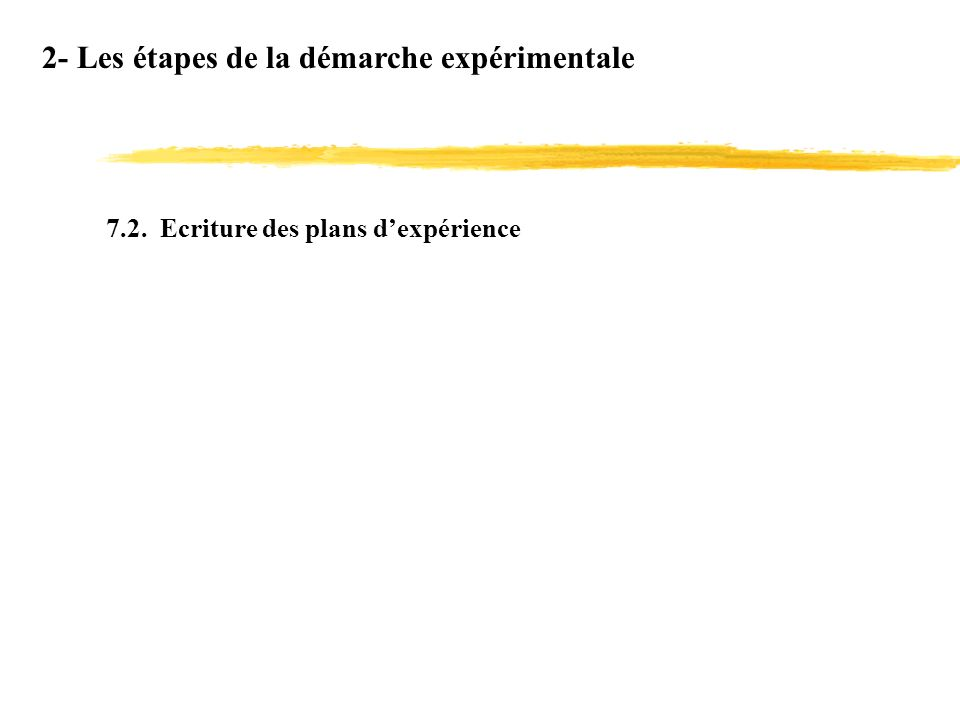2- Les étapes de la démarche expérimentale