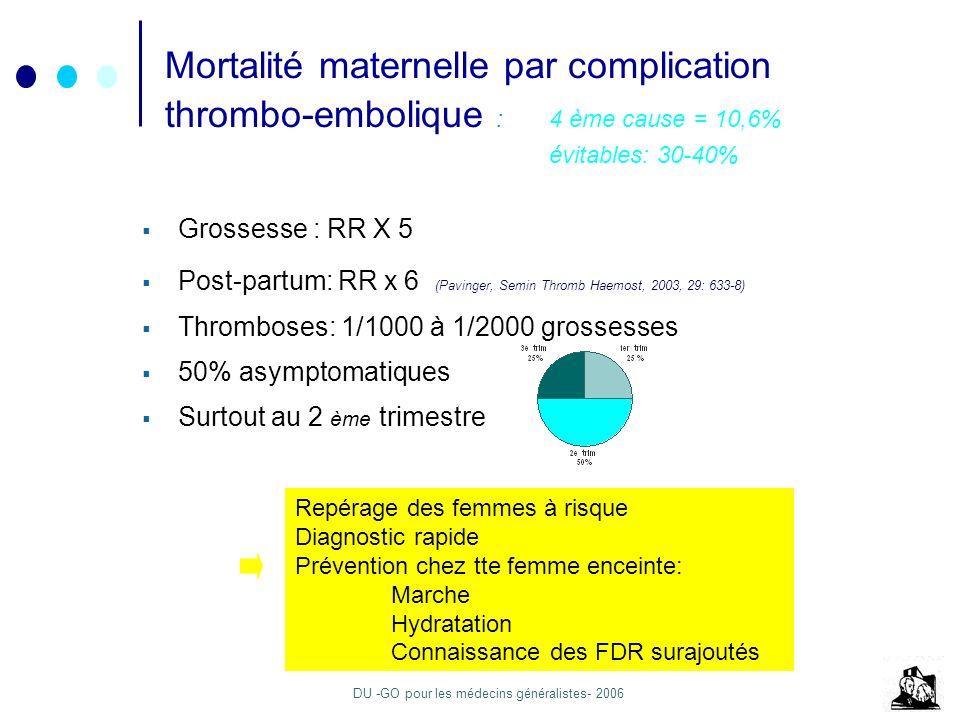 Mortalité maternelle par complication thrombo-embolique :