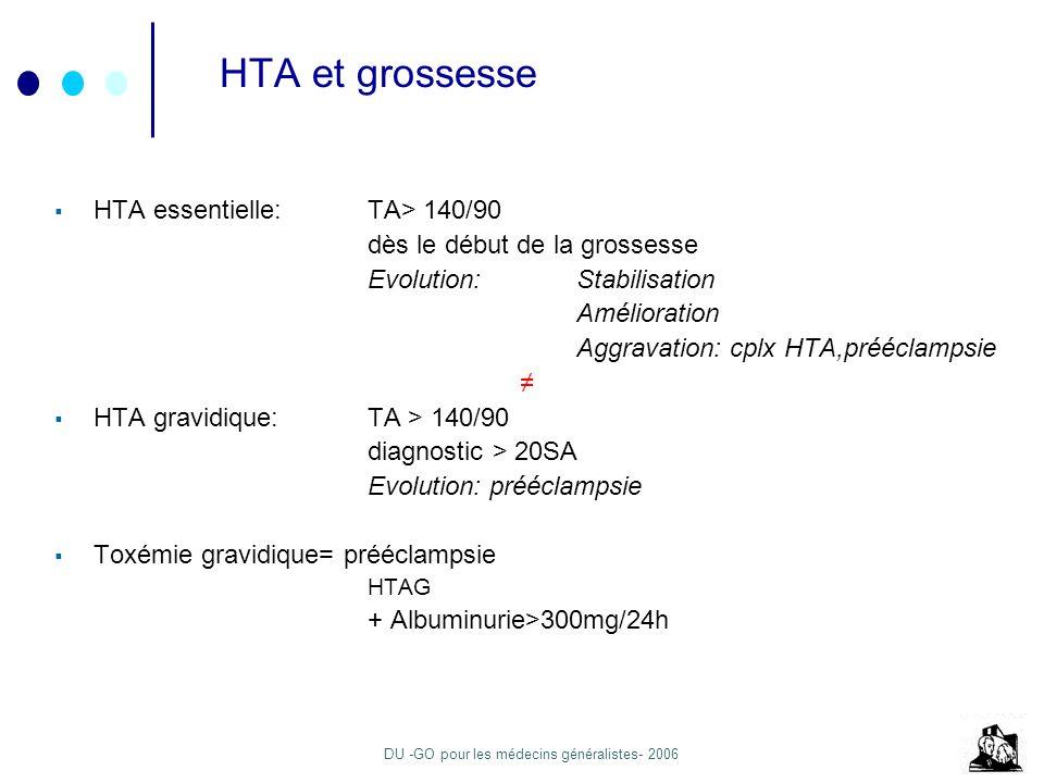 HTA et grossesse HTA essentielle: TA> 140/90