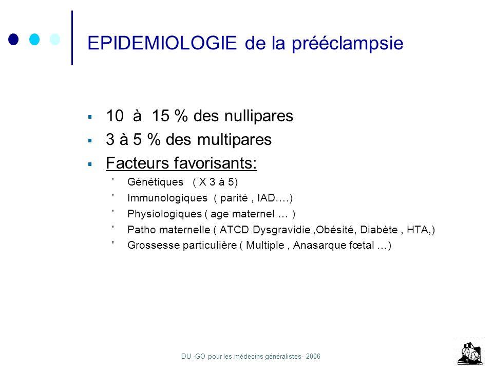 EPIDEMIOLOGIE de la prééclampsie