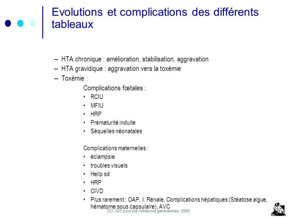 Evolutions et complications des différents tableaux