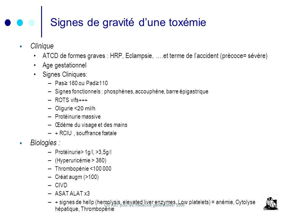 Signes de gravité d'une toxémie