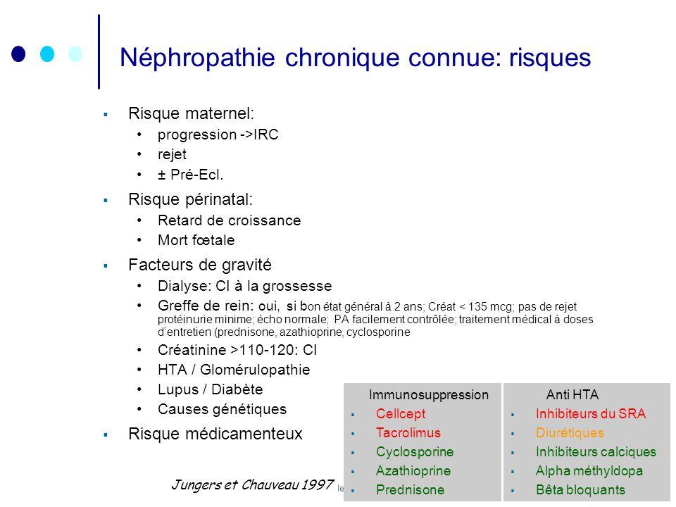 Néphropathie chronique connue: risques