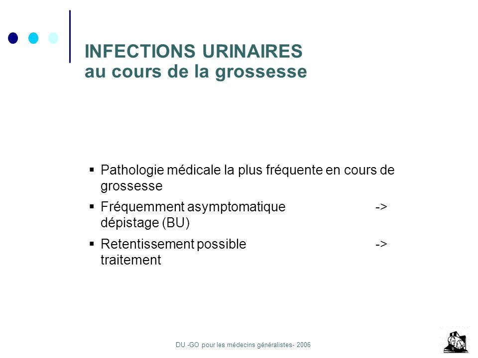 INFECTIONS URINAIRES au cours de la grossesse