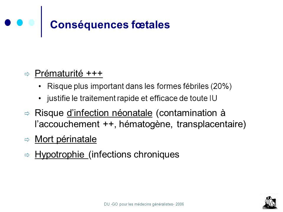 Conséquences fœtales Prématurité +++
