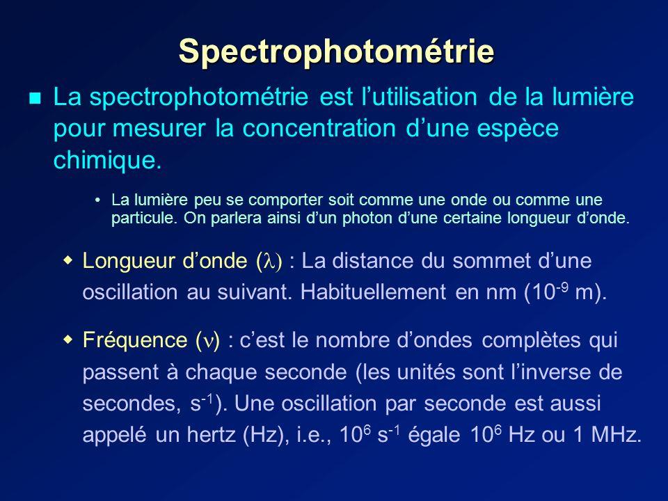 Spectrophotométrie La spectrophotométrie est l'utilisation de la lumière pour mesurer la concentration d'une espèce chimique.
