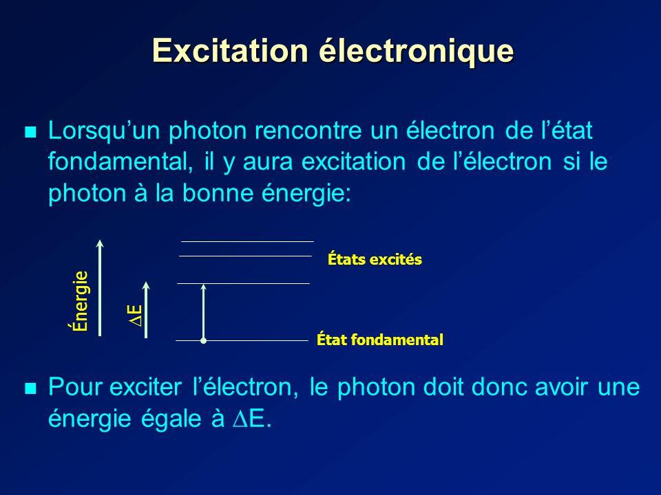 Excitation électronique