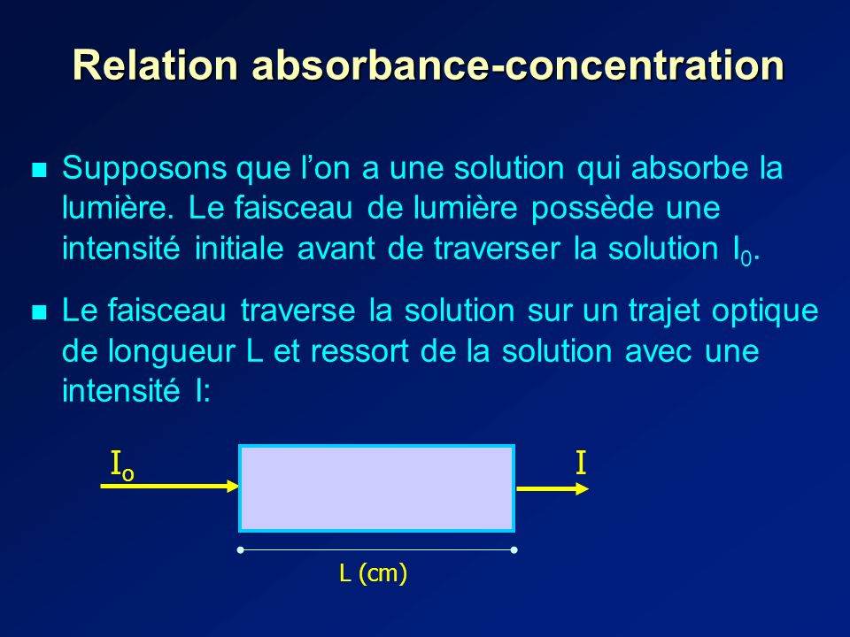 Relation absorbance-concentration