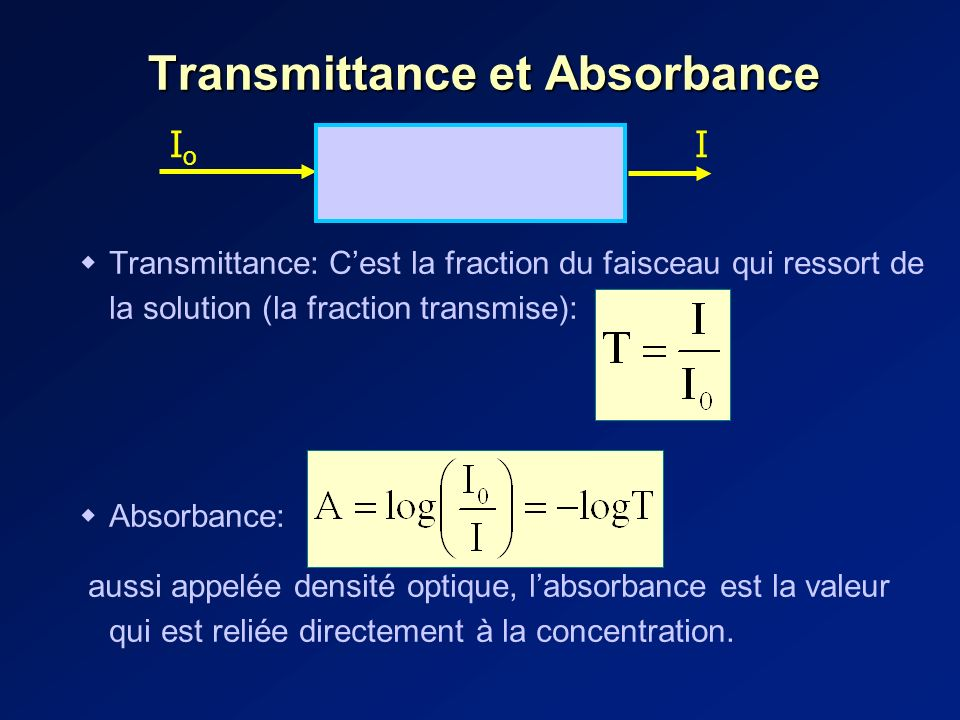 Transmittance et Absorbance