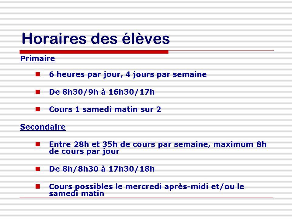 Horaires des élèves Primaire 6 heures par jour, 4 jours par semaine