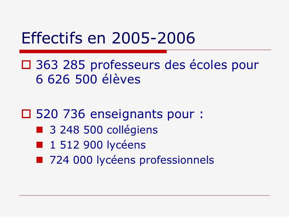 Effectifs en 2005-2006 363 285 professeurs des écoles pour 6 626 500 élèves. 520 736 enseignants pour :