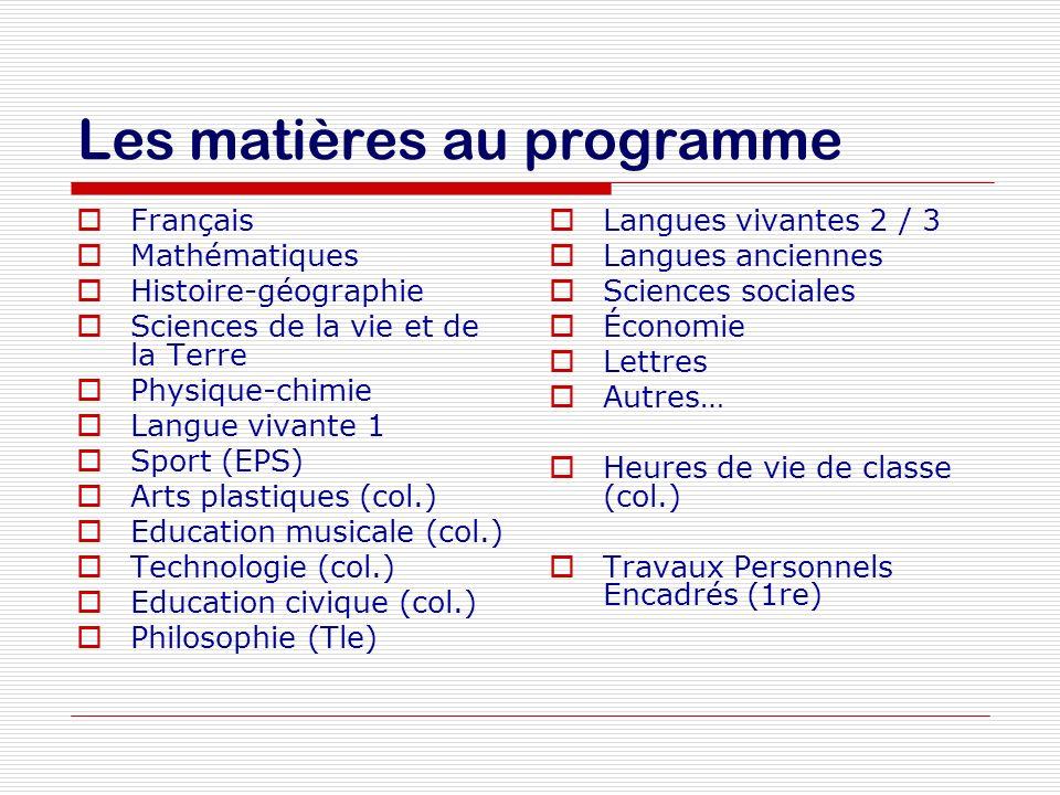 Les matières au programme