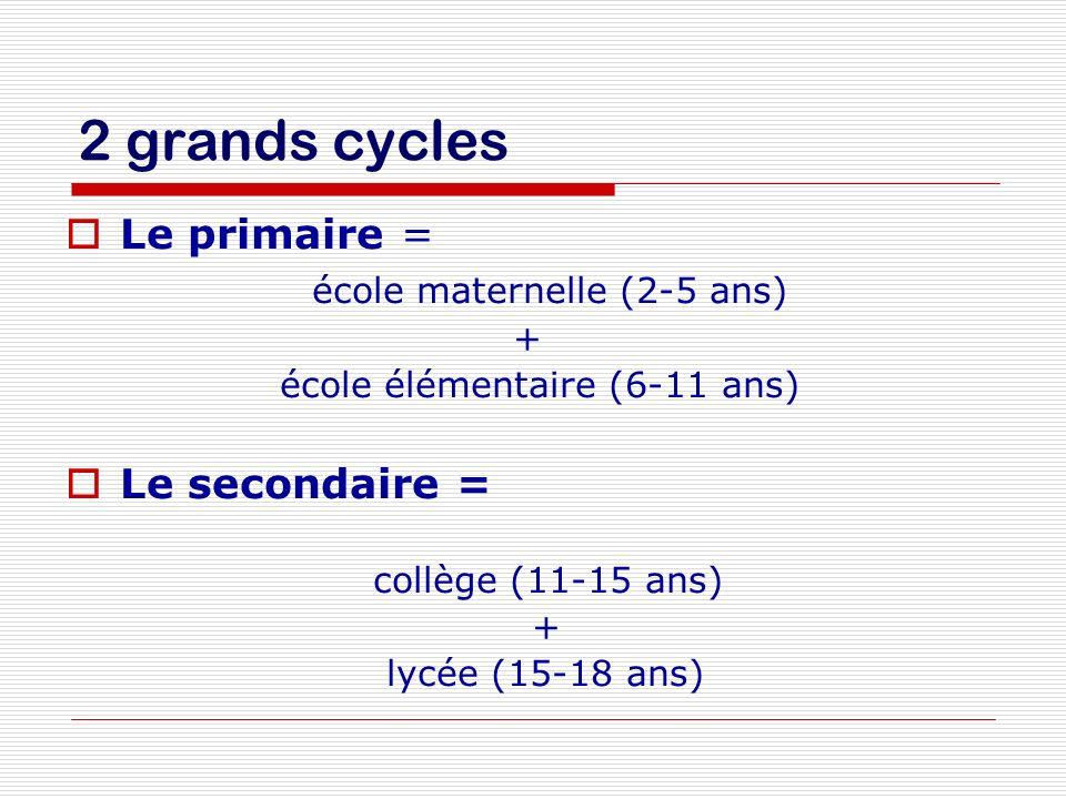 2 grands cycles Le primaire = école maternelle (2-5 ans)