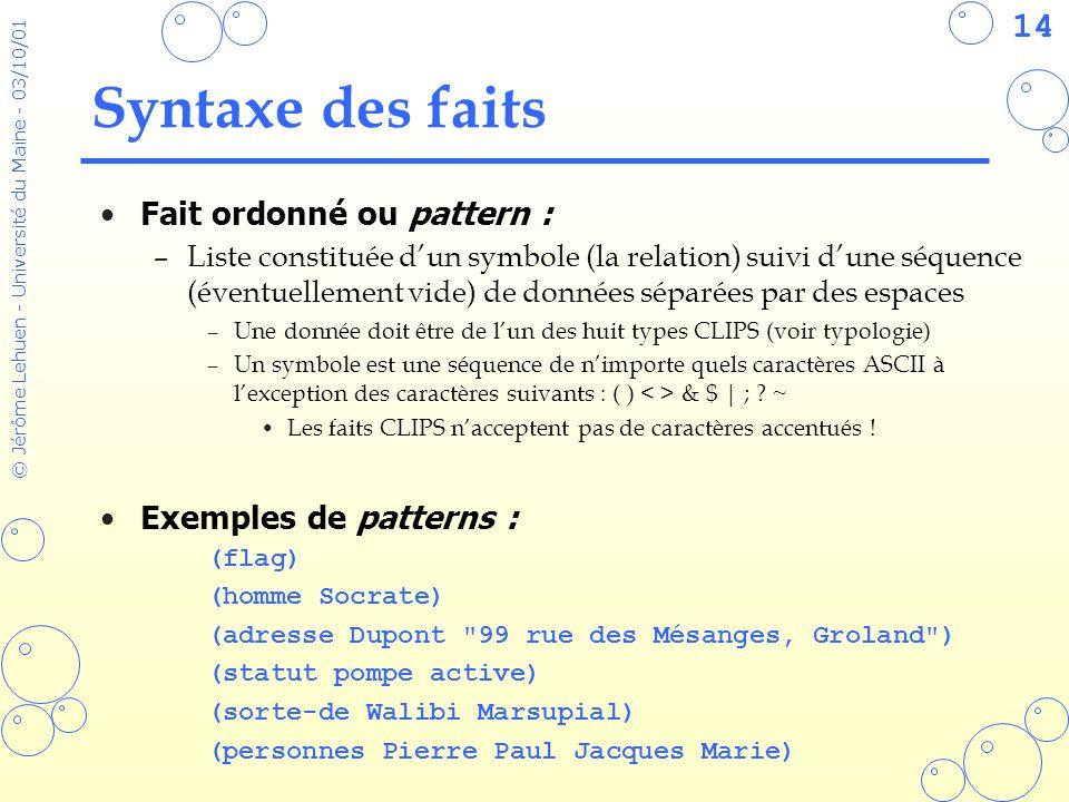 Syntaxe des faits Fait ordonné ou pattern : Exemples de patterns :