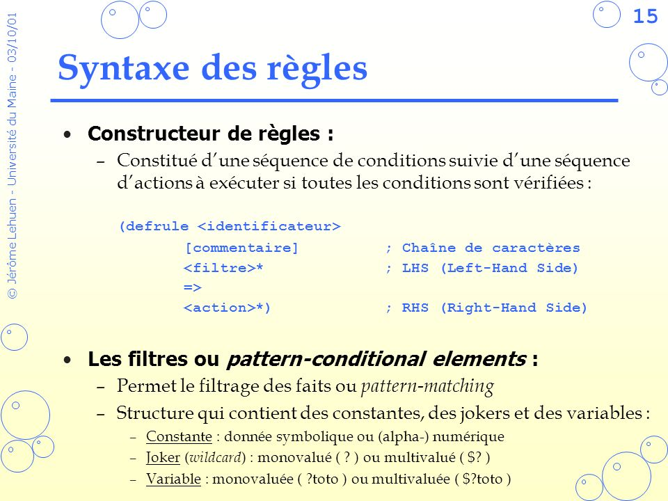 Syntaxe des règles Constructeur de règles :