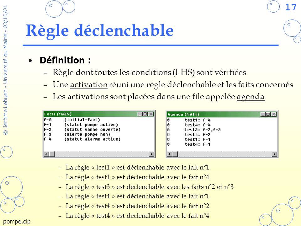 Règle déclenchable Définition :